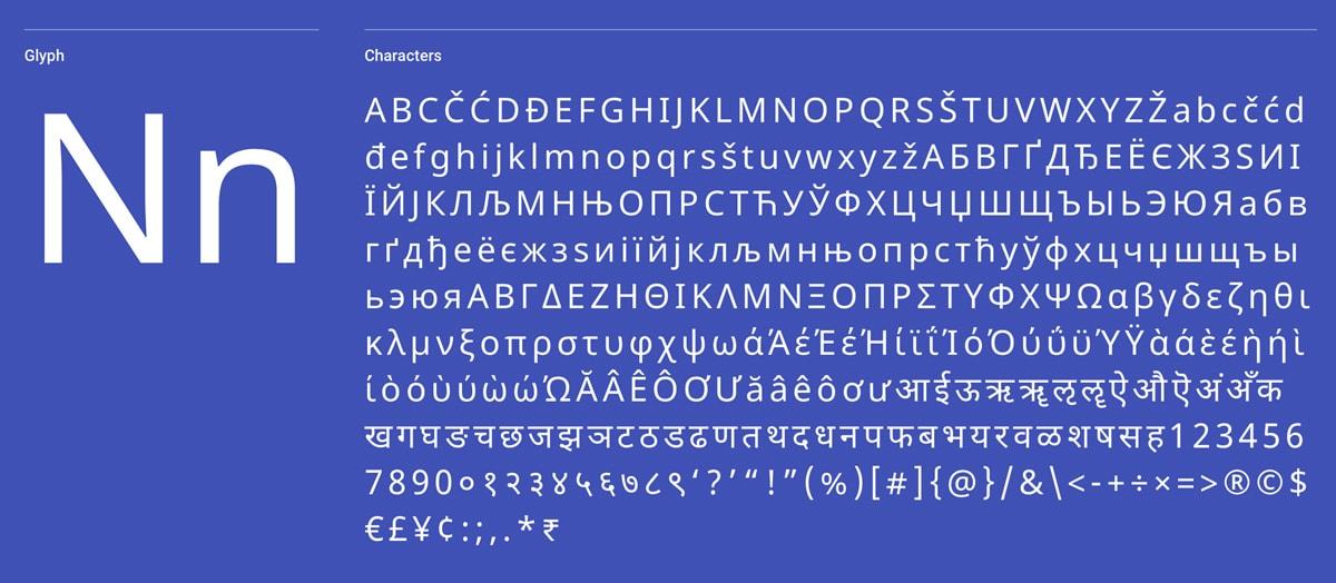 Top 10 most popular sans-serif fonts of 2019 · typewolf.
