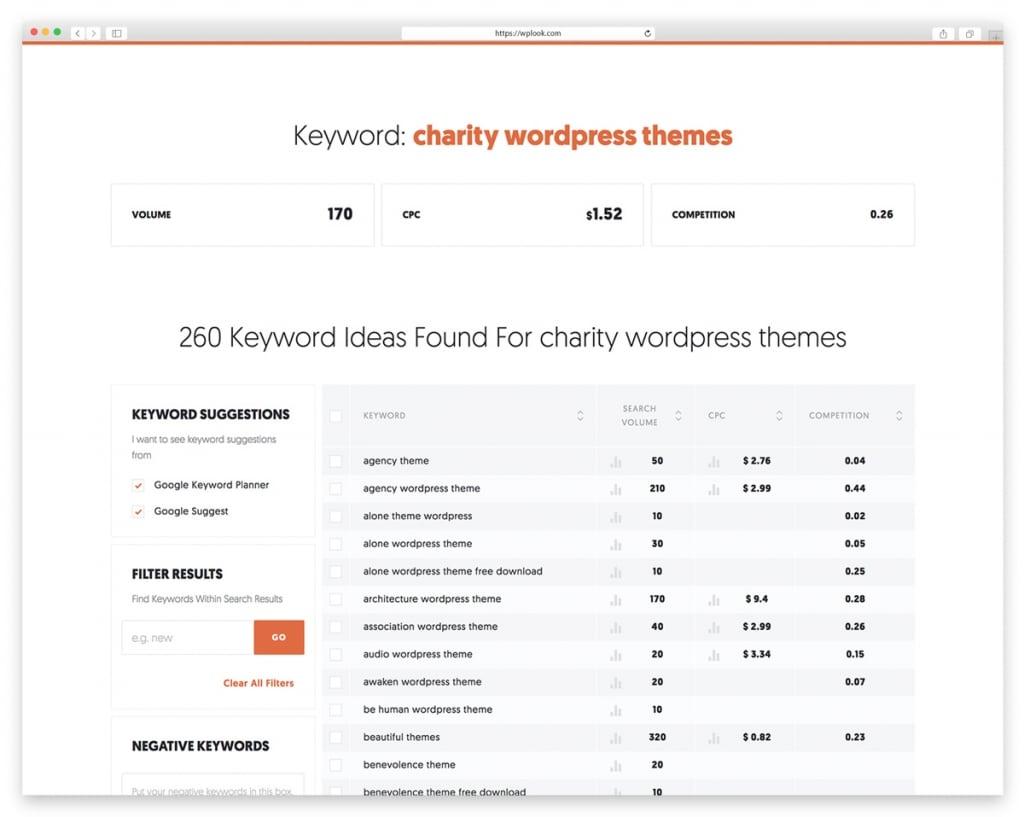 Ubersuggest - Google Keyword Tool